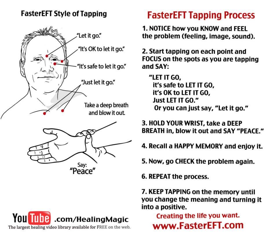 Faster EFT Let It Go